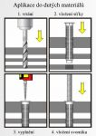 Aplikace chemické malty do dutých materiálů