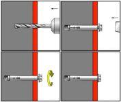 Aplikace plechové kotvy KPL-S